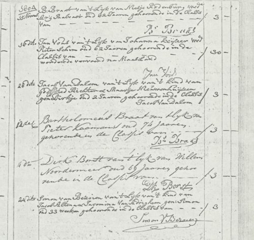 begraven van Pieter Kamans in 1804